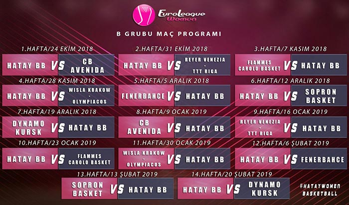 EuroLeague'de Hatay (1).jpg